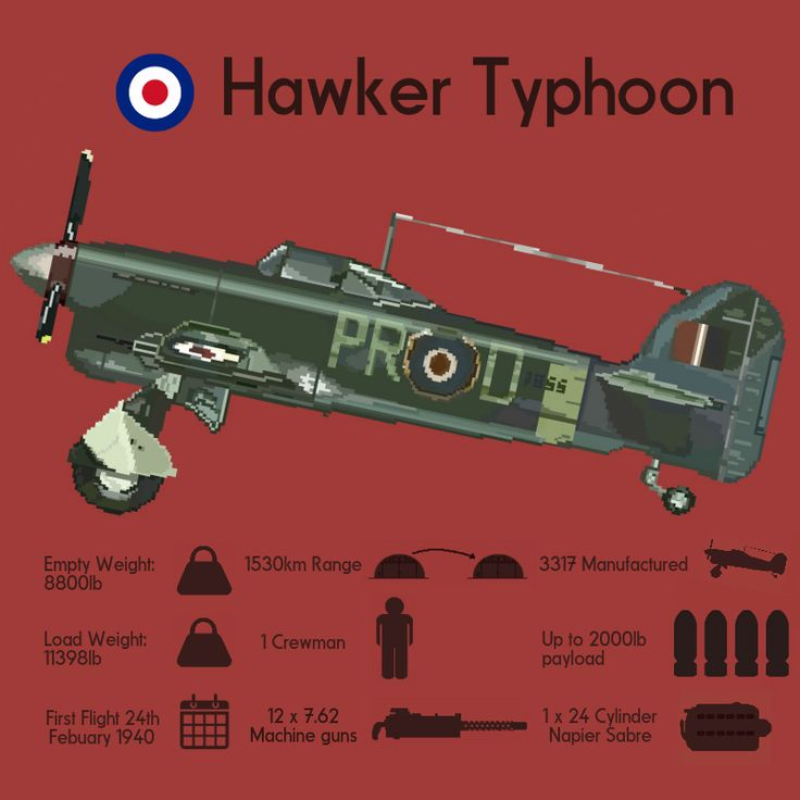 Here's a poster design I made displaying the Hawker Typhoon again in the pixel style. Underneath I thought I would include some statistics about this fighter-bomber which might be interesting alongside some icons illustrating each point. This design, like the Wellington Bomber took me quite a while to complete so I hope you like it.