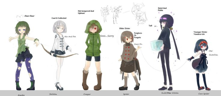 minecraft girl anime - Google Search