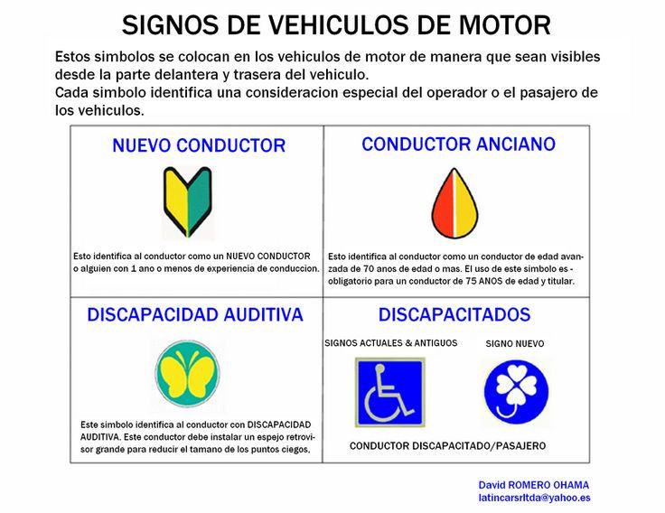 Signos En Los Vehiculos De Motor En El Japon Japan