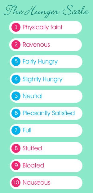 """The 10 Point Hunger Scale that says when you should eat and when you should stop. From Paul McKenna's """"I Can Make You Thin""""."""