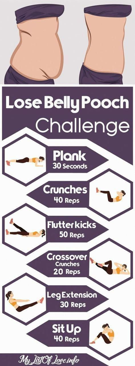 Ab Workouts That Helps – Feel … – Ausbildung