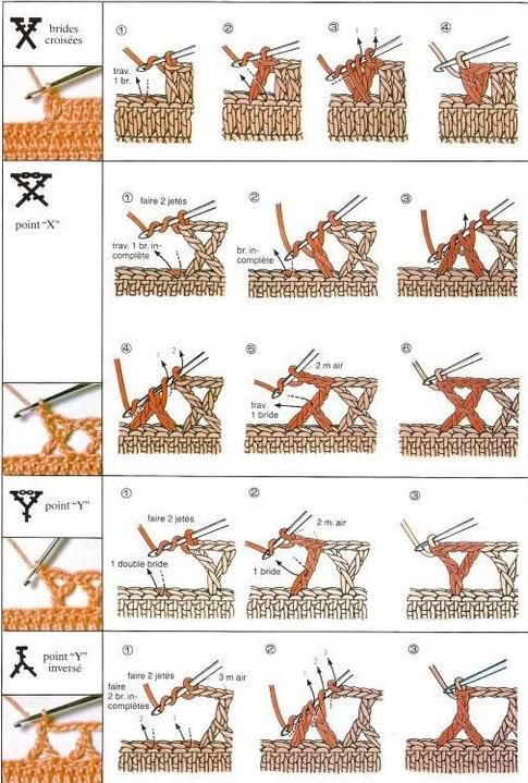 стежки вязания крючком
