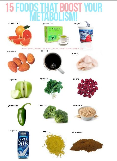 15 foods that boost your metabolism.