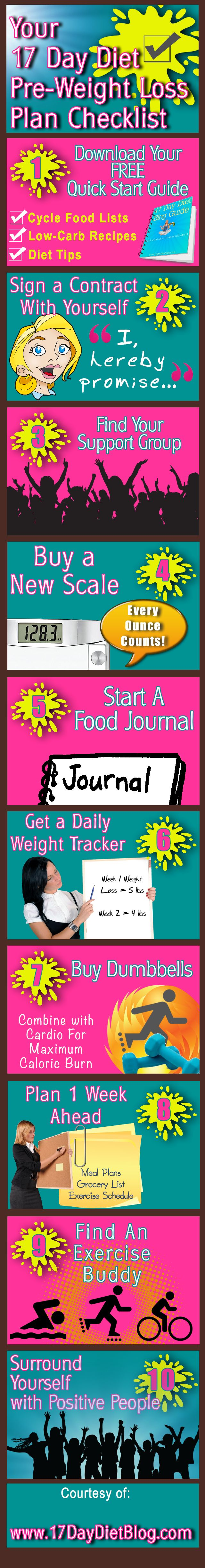 Your 17 Day Diet Pre-Weight Loss Plan Checklist Just in Time for the New Year! Go here for your FREE checklist DOWNLOAD: http://17ddblog.com/your-17-day-diet-pre-weight-loss-plan-checklist/ #17DayDiet #NewYearWeightLossGoal