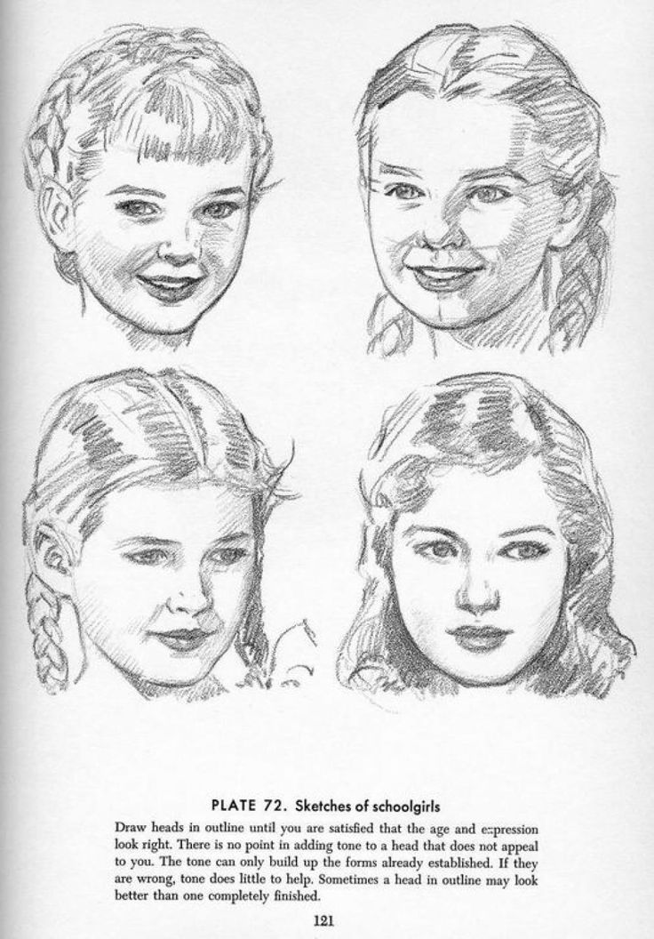 FREE Andrew Loomis Art Instruction Downloads ...