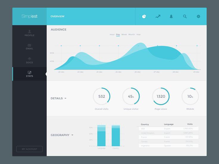 Simplest analytics by Grégoire Vella