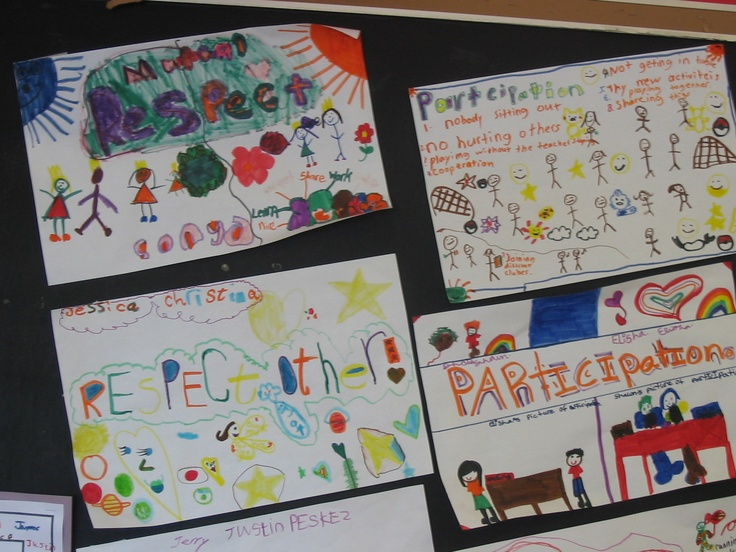 Making agreements posters. A blog for grade 4 teachers.