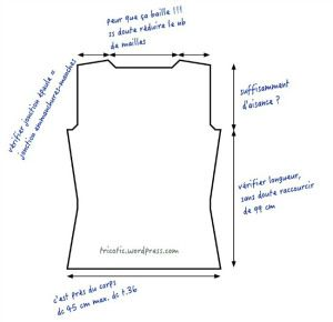 1000+ images about how to read a knitting pattern on ...