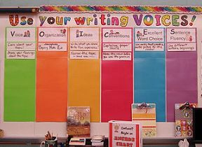 Writing Board --Another great idea would be to use the empty spaces below each sign to post student work that shows those skills exceptionally well, especially for students who don't exhibit all of the skills and may not be that great at writing but show a certain skill particularly well.
