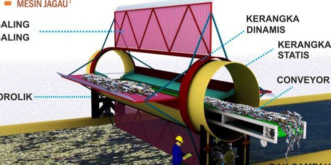 Edupost.id – Mesin JAGAU (Jakarta Anti Galau) merupakan mesin untuk solusi dari banyaknya sampah dan banjir karya tim IPB. Mereka…
