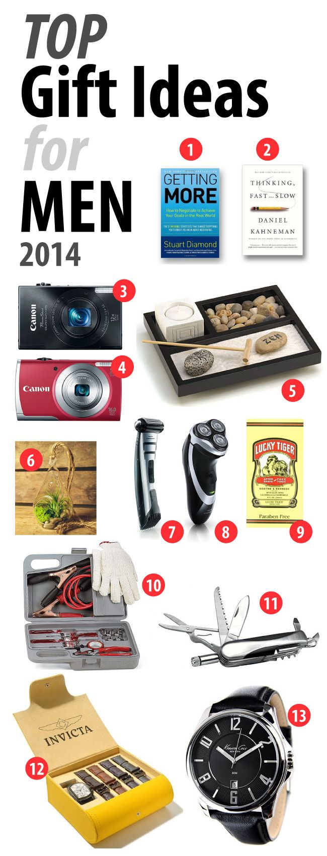 The 25 best top gifts for men ideas on pinterest christmas cool gift ideas for men may 2014 edition negle Images