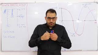 Parametric Equations (المعادلات المعلمية) http://ift.tt/2BgLPgw دورة تفاضل Ali Joohy شرح التفاضل كورس تفاضل منهج التفاضل