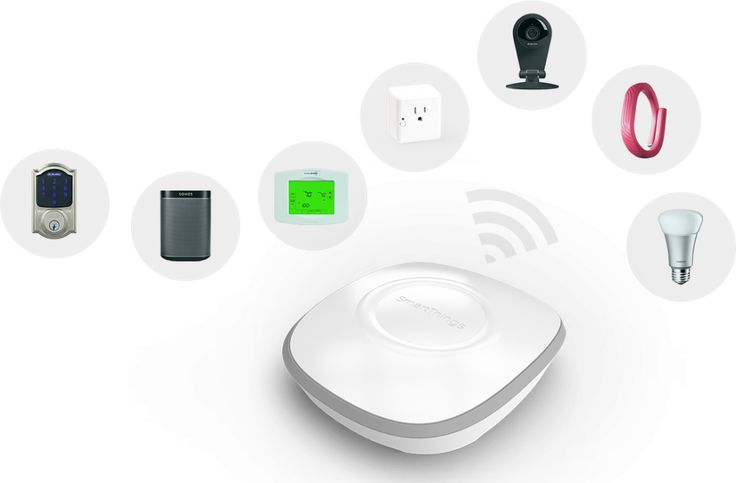 Best Devices for Your Home Automation System from http://www.appcessories.co.uk/blog/best-devices-for-your-home-automation-system/
