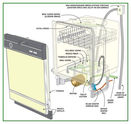 kitchenaid washing machine parts diagram