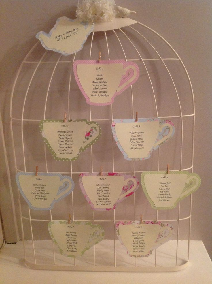 Table plan for an afternoon tea wedding breakfast