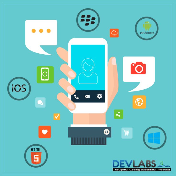 multi platform app development