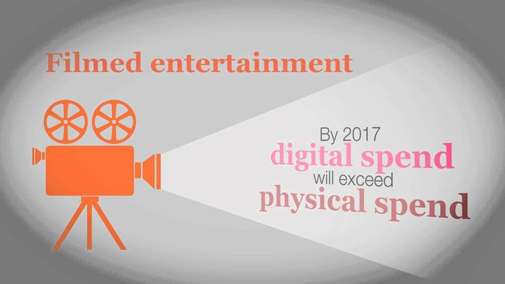 PwC video: Entertainment & Media Outlook for the Netherlands 2013-2017