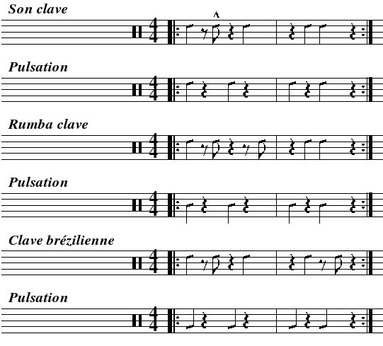 Analisi del testo musicale