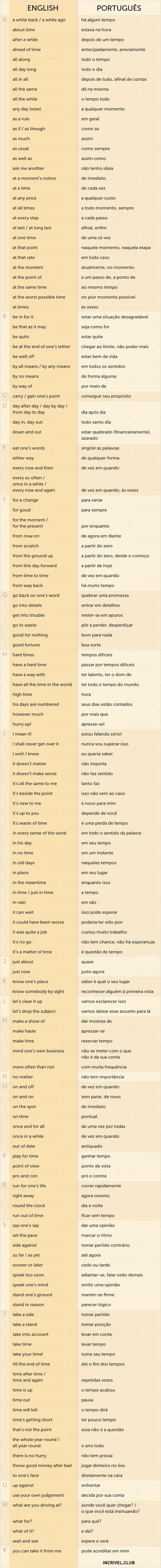 Para aqueles que não querem cometer erros na hora de falar e traduzir, reunimos algumas das expressões mais populares em uma tabela simples e útil. Desejamos a você muito sucesso na aprendizagem.