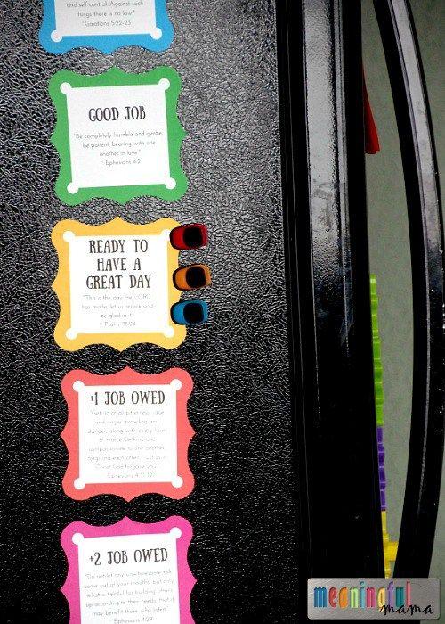 The 25 best Consequence chart ideas – Kids Behavior Chart Template