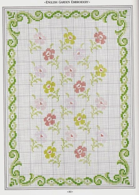 miniature needlework chart - carpet for miniatures