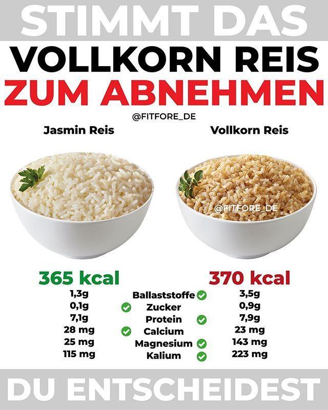 Brauner Reis zum Abnehmen Rezepte