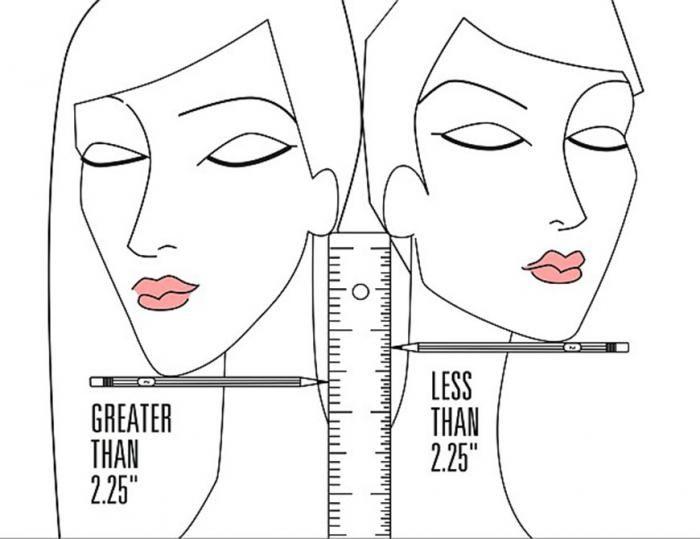 Разместите карандаш горизонтально на крайней точке подбородка, а затем приставьте от мочки уха линейку - вертикально вниз (оба предмета должны перечесься под углом 90). Если значение, которое покажет линейка в точке пересечения с карандашом меньше 2,25 дюймов (5,715 см) - смело можете стричься.