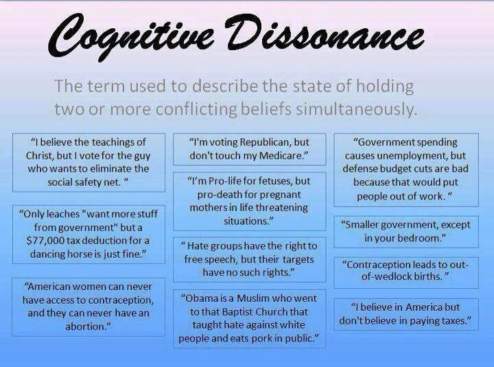 Assignment on Cognitive Dissonance Essay