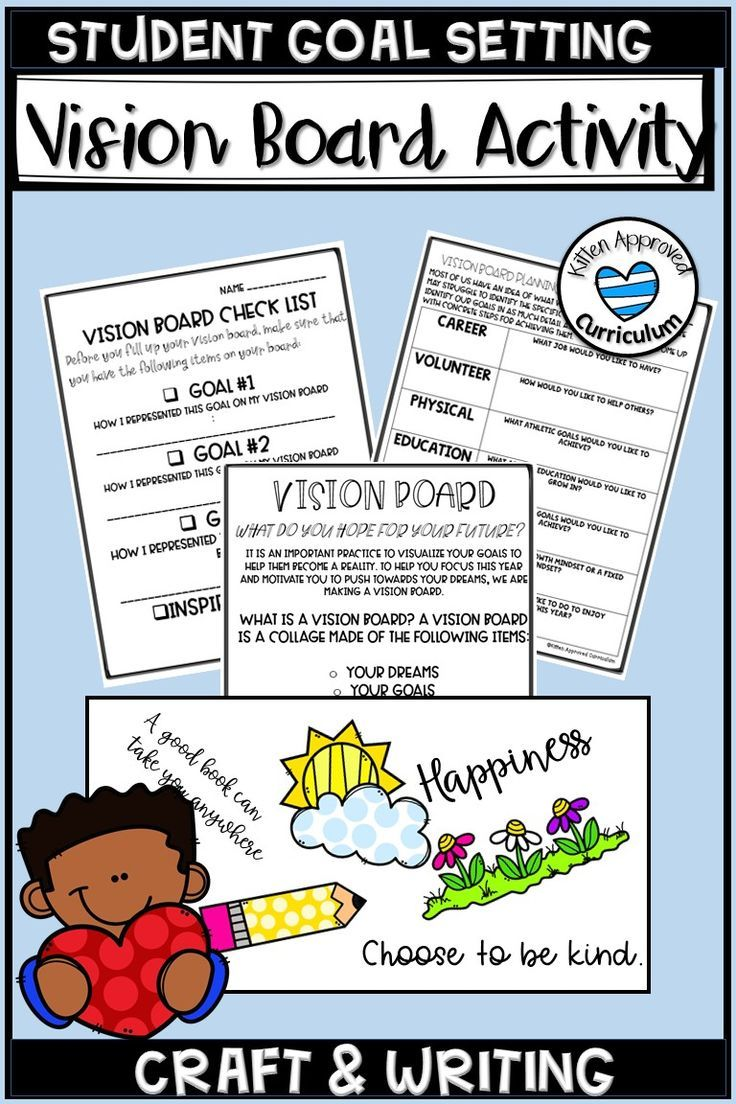 End Of The Year Bulletin Board Ideas Vision Board Lesson