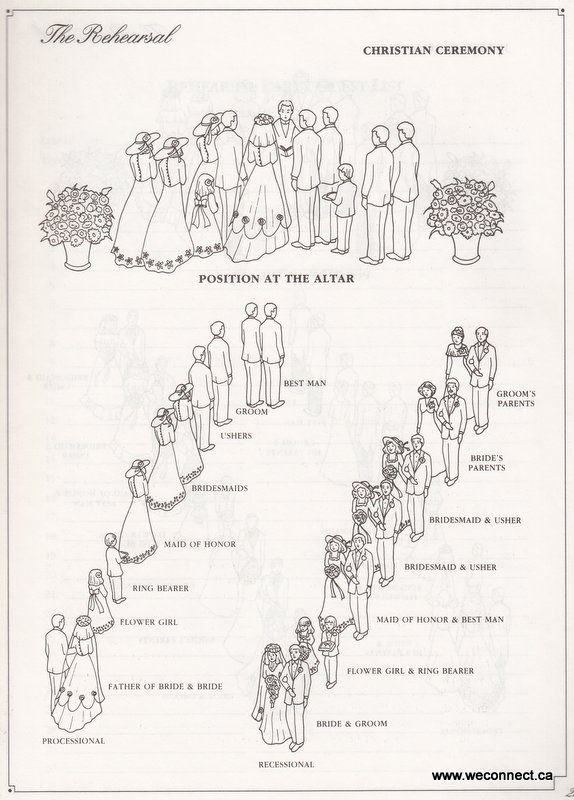 Line 'em Up! « David Tutera Wedding Blog • It's a Bride's Life • Real Brides Blogging til I do!