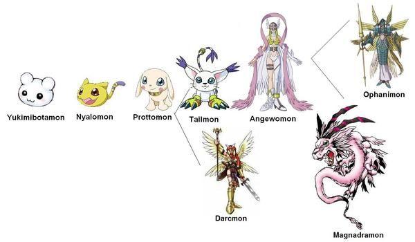gatomon evolution chart - photo #10