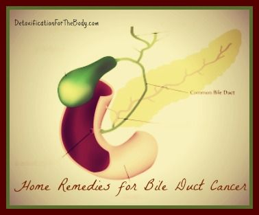 Best Natural Remedies For Pancreatic Cancer