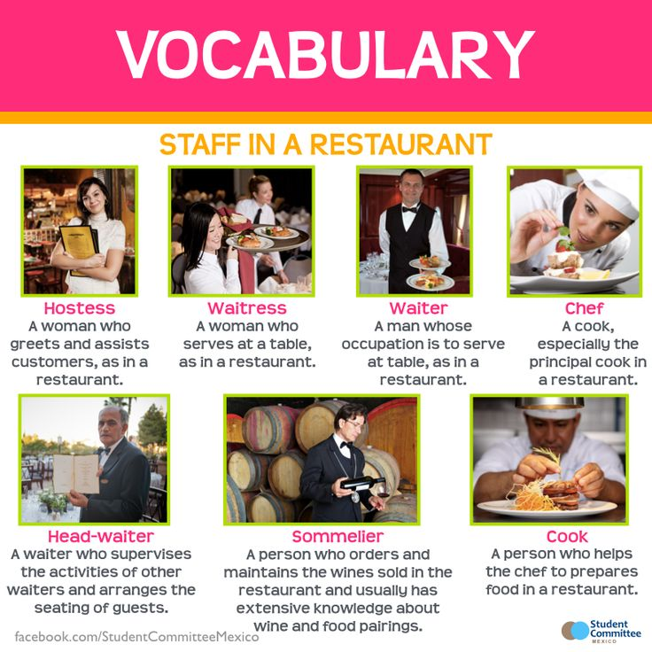 Forum | ________ Learn English | Fluent LandVocabulary: Staff in a Restaurant | Fluent Land