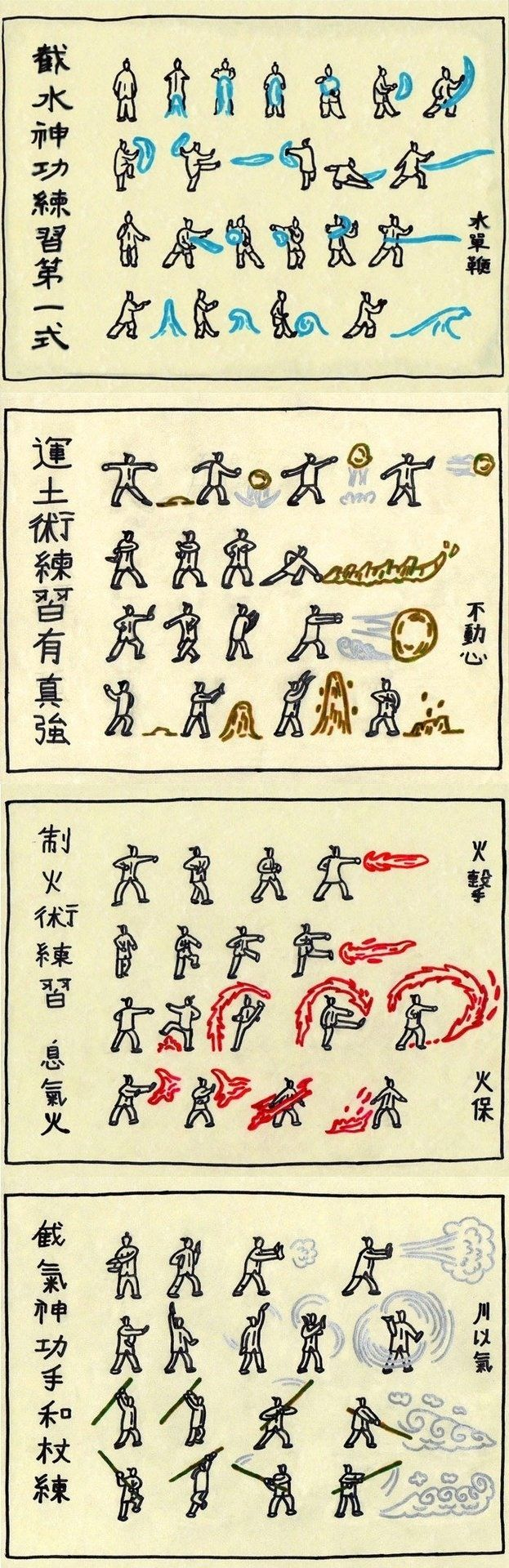 An illustration of the four elemental bending styles in the world of The Last Avatar