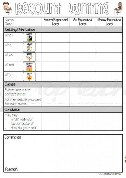 iRubric: Recount Assessment for Year 3/4 rubric