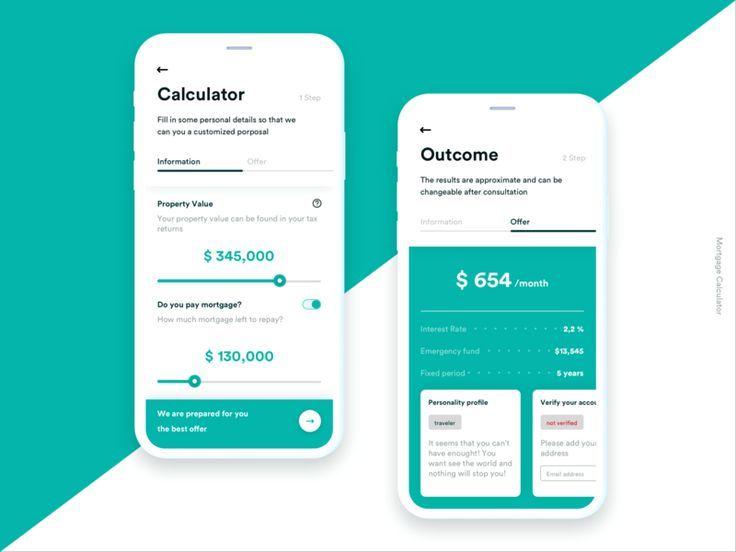 Pin On Mortgage Calculator
