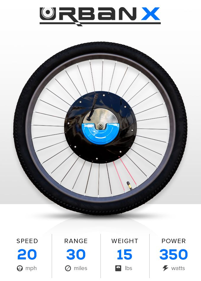KICKSTARTER CAMPAIGN:  Simply replace your front bike wheel with the UrbanX Electric E-Bike Wheel to instantly receive a 30 mile range with a 20mph top speed.