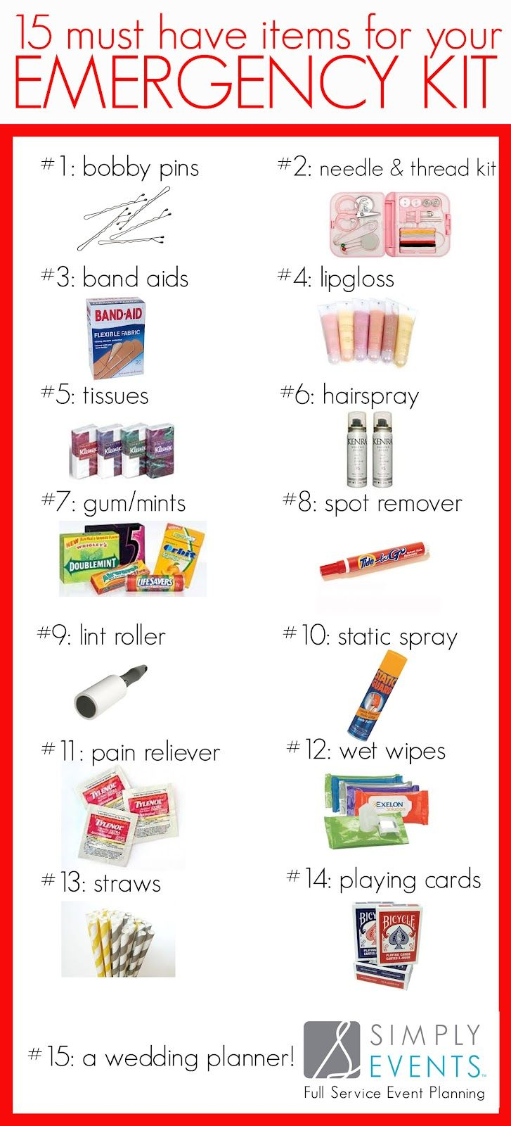 The Perfect Emergency Kit