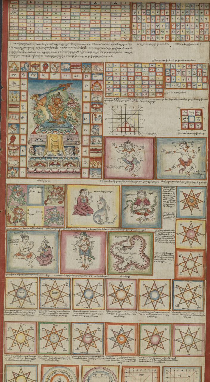 With the Rubin Museum of Art's recent acquisition of a mid-18th-century manuscript known as White Beryl, the Manhattan museum now holds the world's leading collection of Tibetan astrolo…