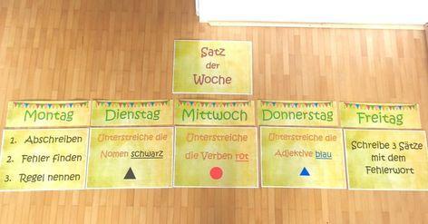 Idee aufgegriffen von @frau.jou und um Montessori-Symbole ergänzt. #dritteklasse #lehreralltag #lehrerleben #grundschulliebe #grundschulideen #grundschule #grundschullehrerin #deutsch #satzderwoche #lehrerin