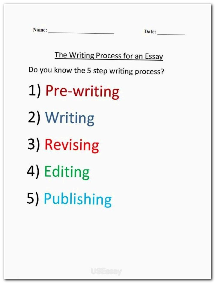 Essay Essaywriting Academic Journal Articles Free What To Use As