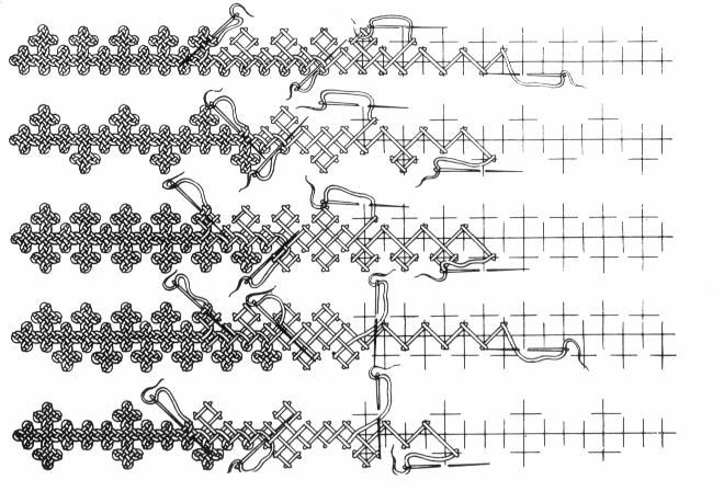 various Armenian interlacing patterns