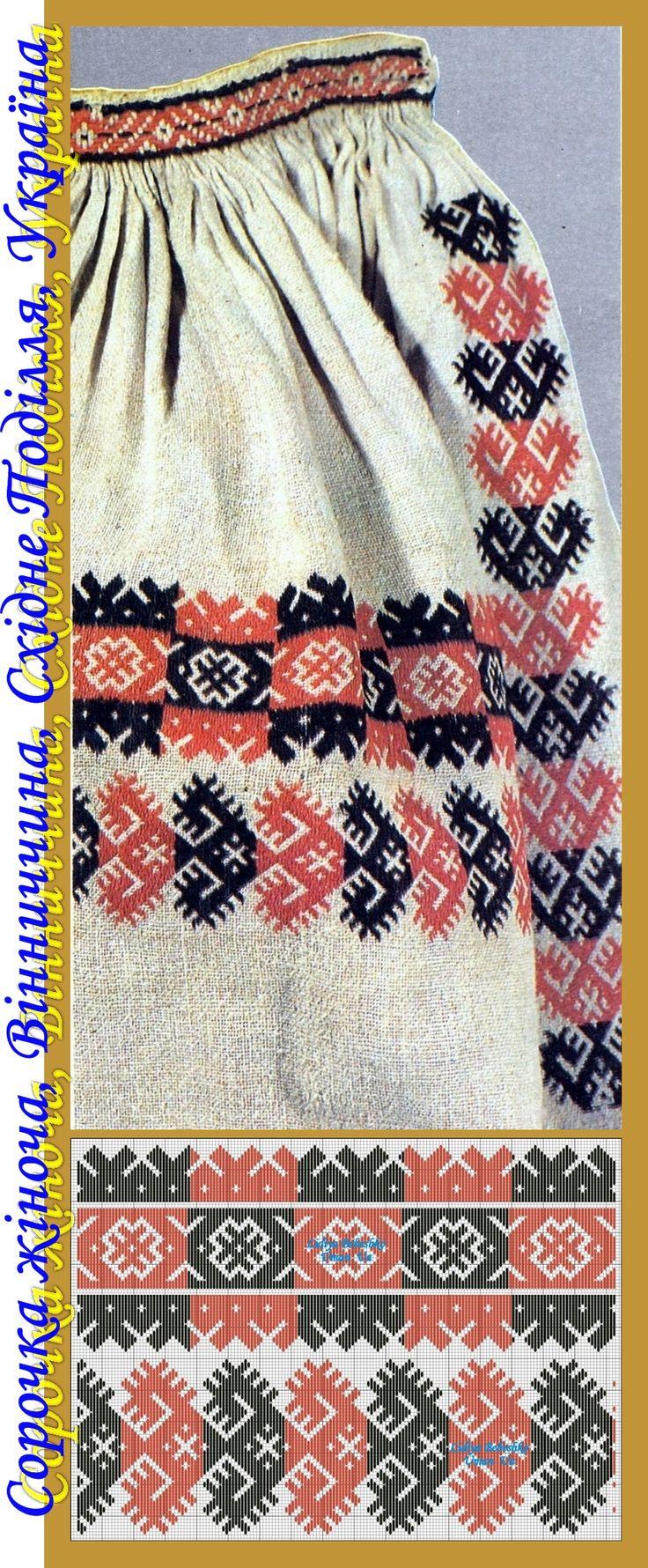 Жіноча сорочка кінця ХІХ ст. з Вінниччини, Східне Поділля, Україна.