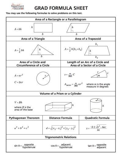 17 best algebra 2 images on pinterest algebra 2 formula chart and geometry. Black Bedroom Furniture Sets. Home Design Ideas