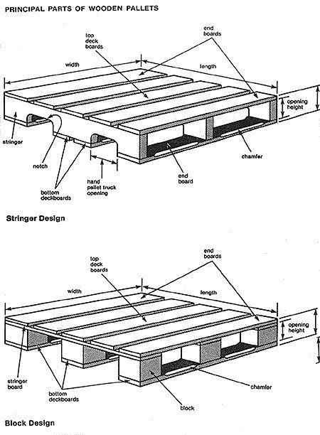 Diagram Wood Pallet Ideas : 25 Wiring Diagram Images