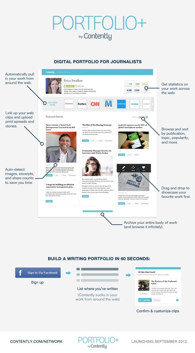 Online writing portfolio websites