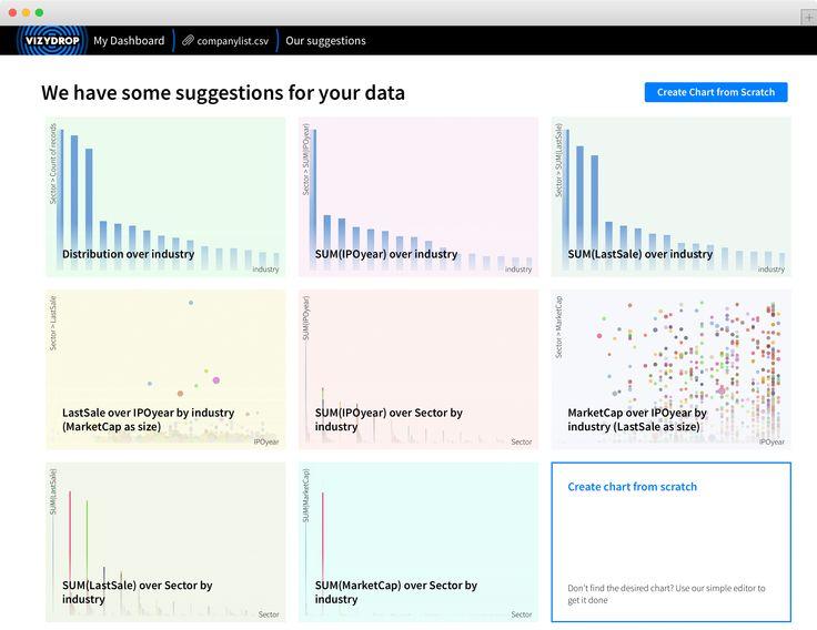 Vizydrop | Data Visualization Software
