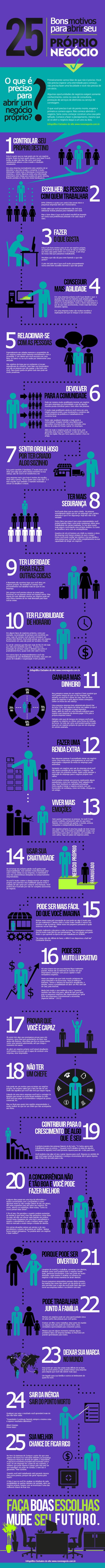 Infográfico - 25 Bons Motivos Para Abrir Um Negócio Próprio