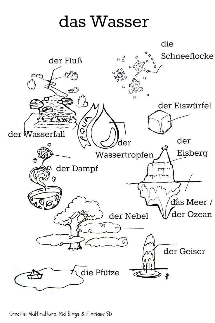 WATER-German.jpg (1024×1536)