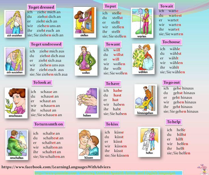 German verbs in the Present Tense    listen   http://www.deutschakademie.de/online-deutschkurs/audio-course/German-audio-course-2-13    http://www.deutschakademie.de/online-deutschkurs/audio-course/German-audio-course-2-16      http://www.deutschakademie.de/online-deutschkurs/audio-course/German-audio-course-2-14